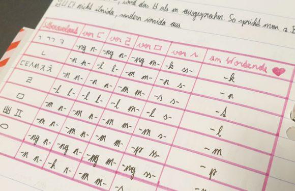 Wann wird ㄹ als L und wann als R (und wann als N) ausgesprochen?