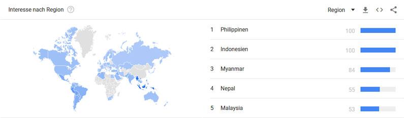 Jungkook-Google-Trends